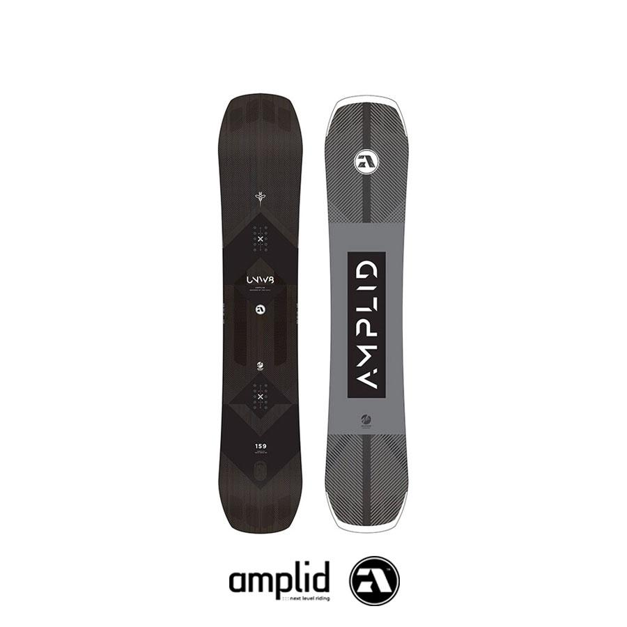 unw8-amplid